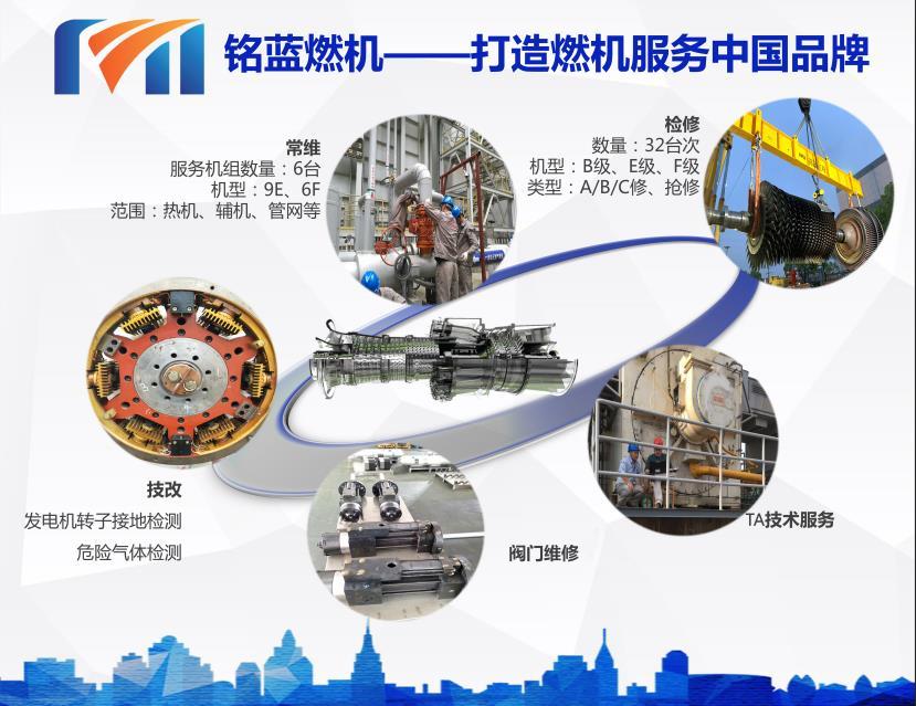 上海铭蓝亮相第八届下一代燃机峰会
